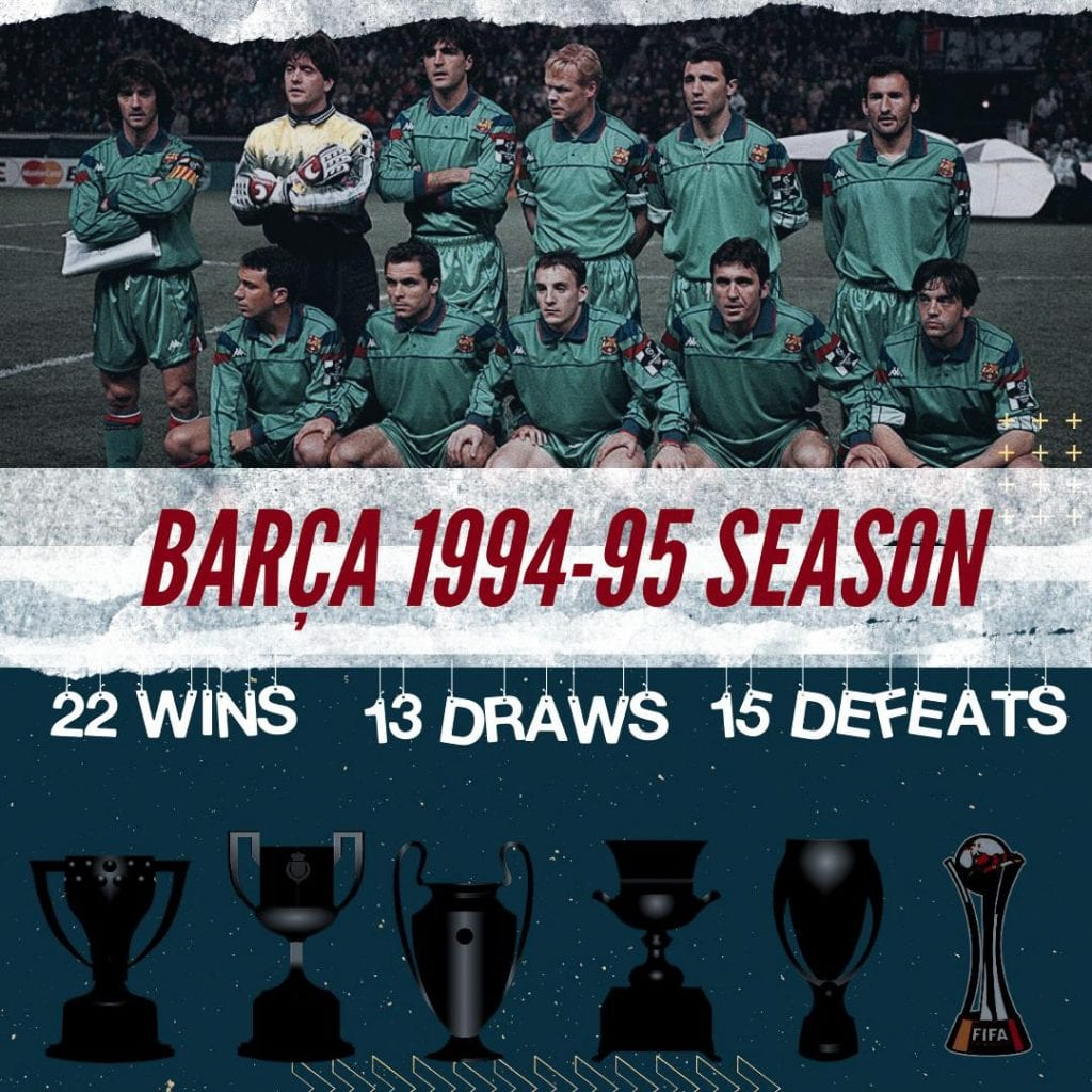 Barça 1994/95 season