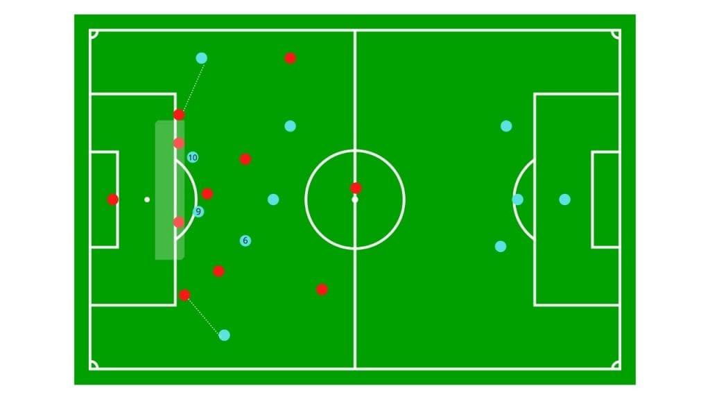 Barcelona Celta de Vigo tactical analysis