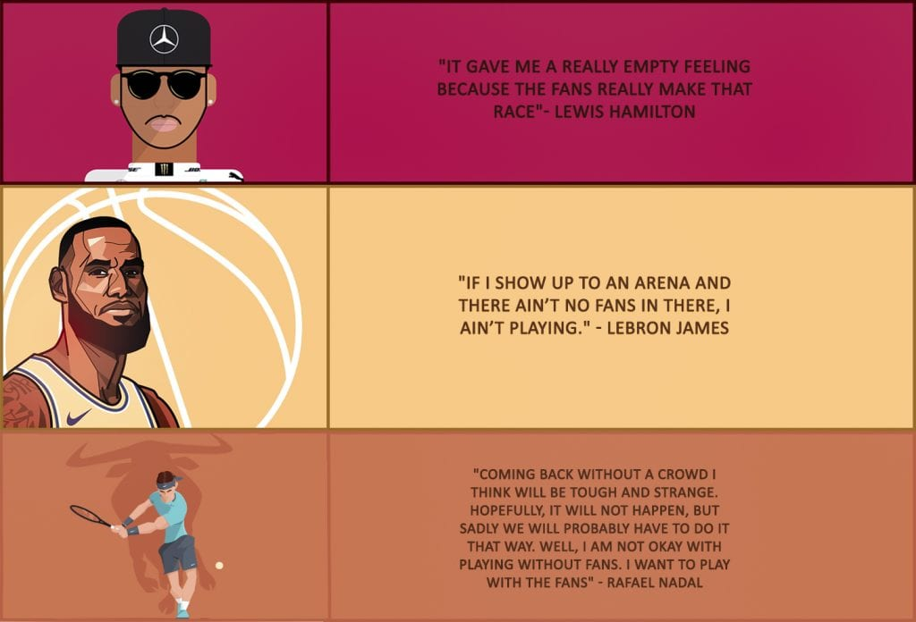 Lewis Hamilton Lebron James Rafael Nadal empty stands performances