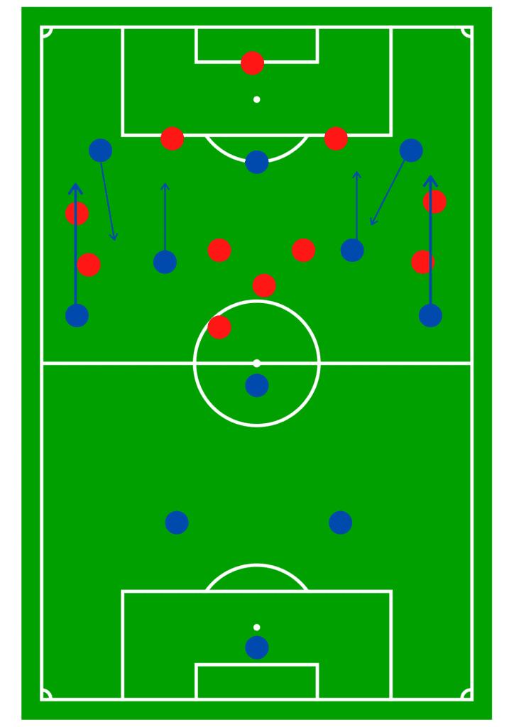 Tactical Analysis Mallorca 0 4 Barcelona Barca Universal
