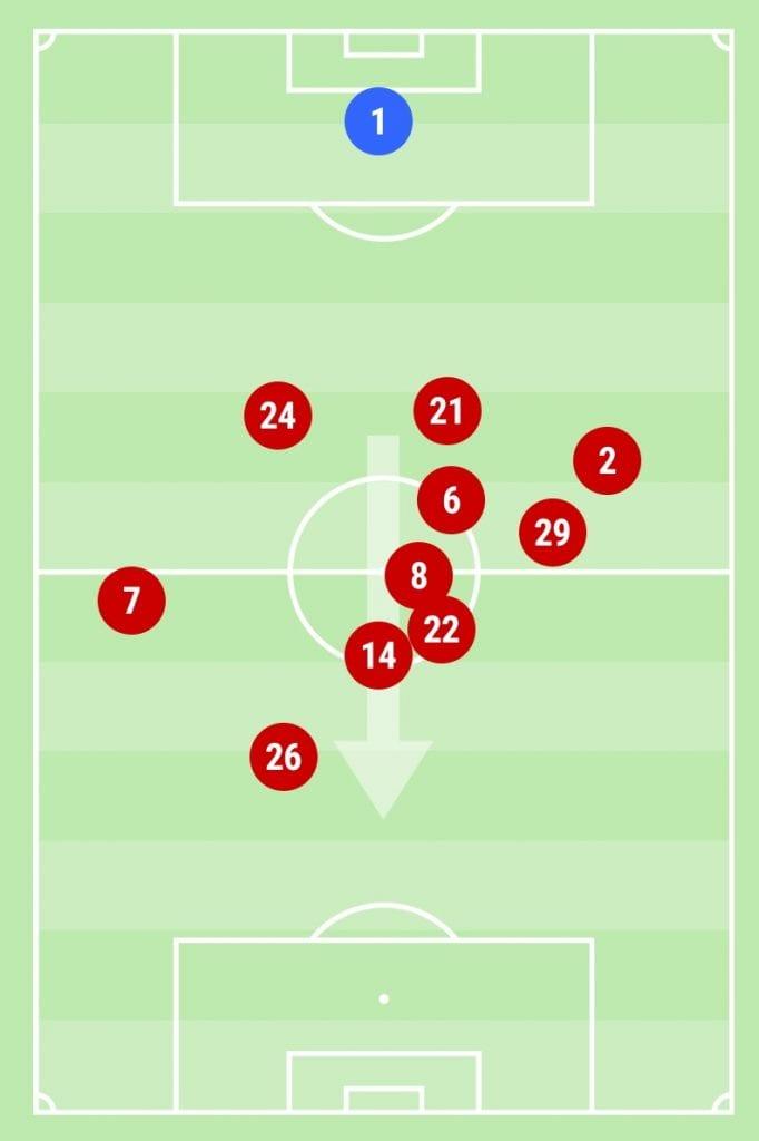 Mallorca Barcelona tactical analysis
