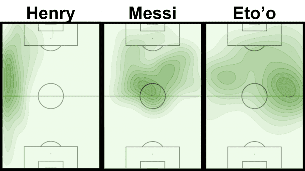 Thierry Henry Lionel Messi Samuel Eto'o Real Madrid 2–6 Barcelona tactical analysis
