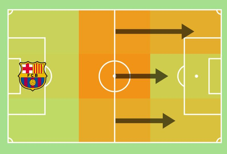 Barcelona Espanyol tactical analysis