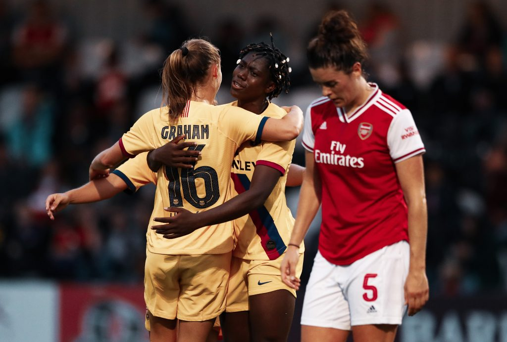 womens champions league final 2021 betting trends
