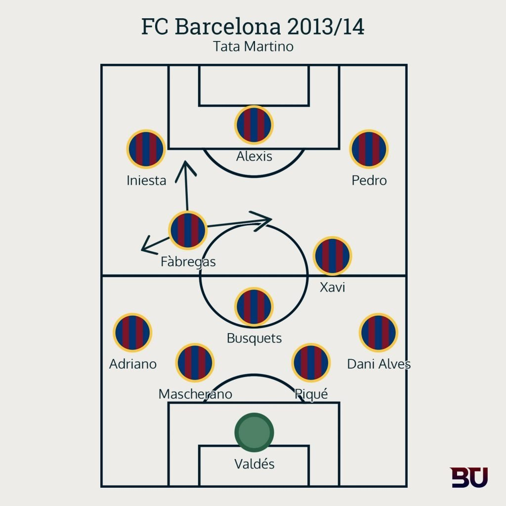 Barcelona 2013/14 season midfield Koeman