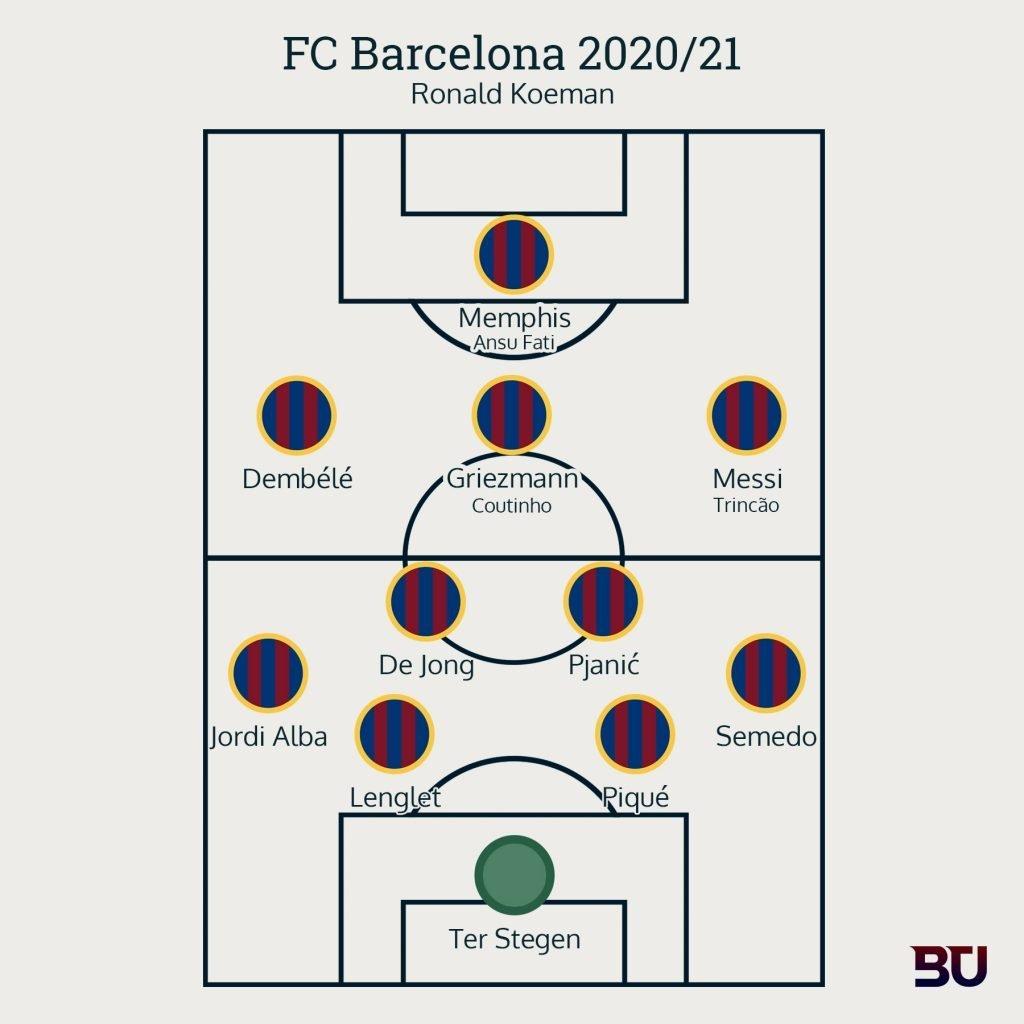 Barcelona midfield Koeman