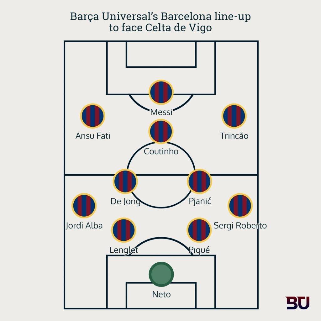 Barcelona Celta line-up