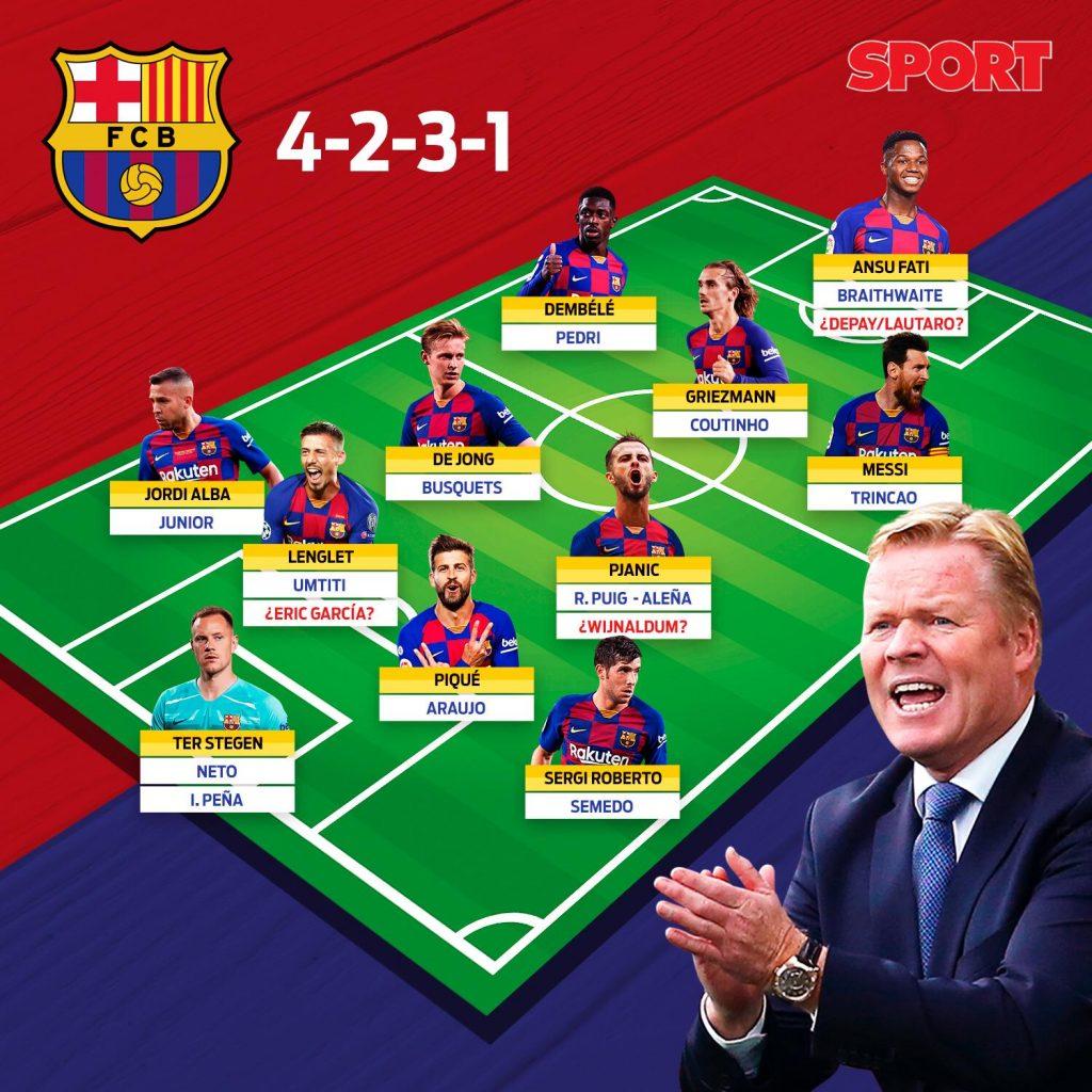 barcelona line-up