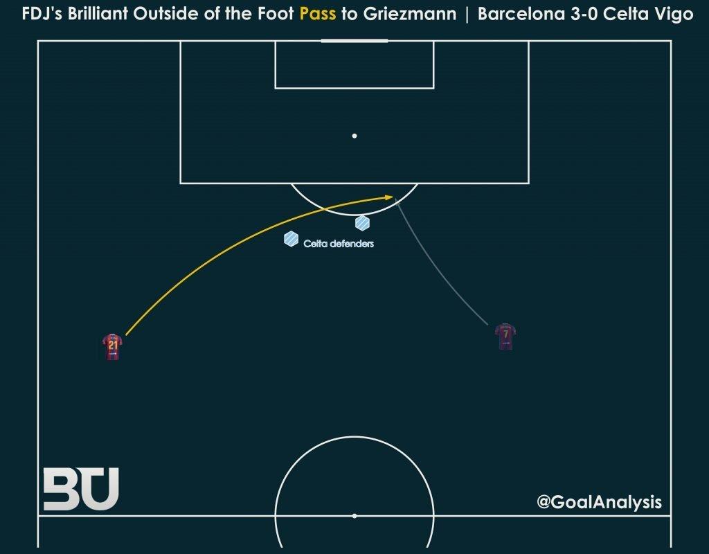 Barça best passes 2020/21 season